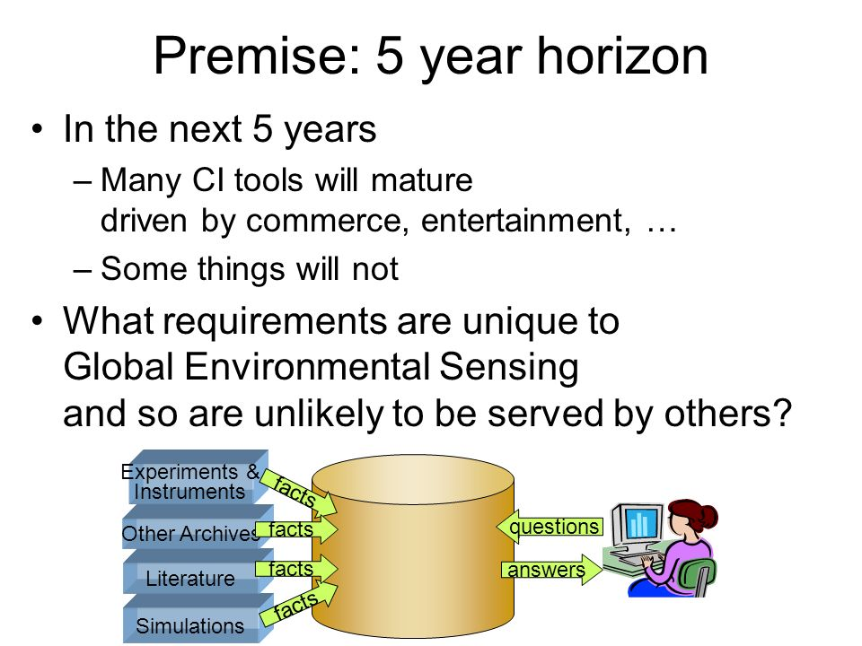 Premise: 5 year horizon In the next 5 years –Many CI tools will mature driven by commerce, entertainment, … –Some things will not What requirements are unique to Global Environmental Sensing and so are unlikely to be served by others.