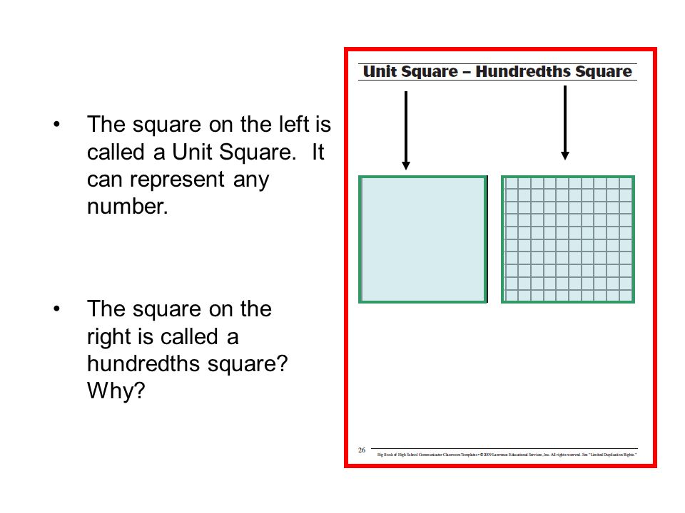 The square on the right is called a hundredths square? Why? The square on the left is called a Unit Square. It can represent any number.