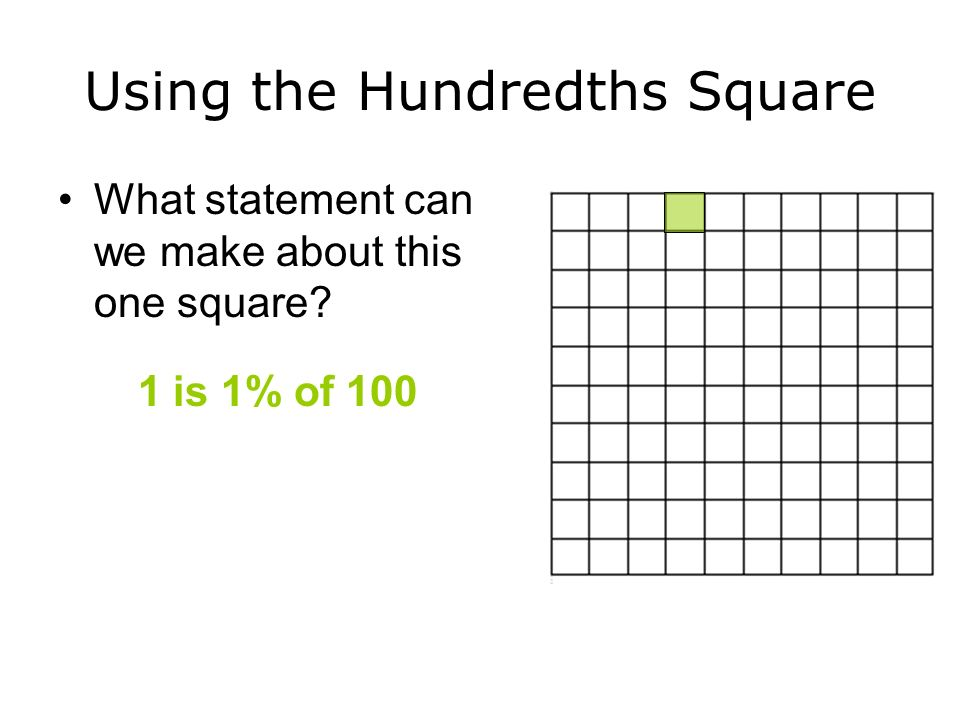 Using the Hundredths Square What statement can we make about this one square? 1 is 1% of 100