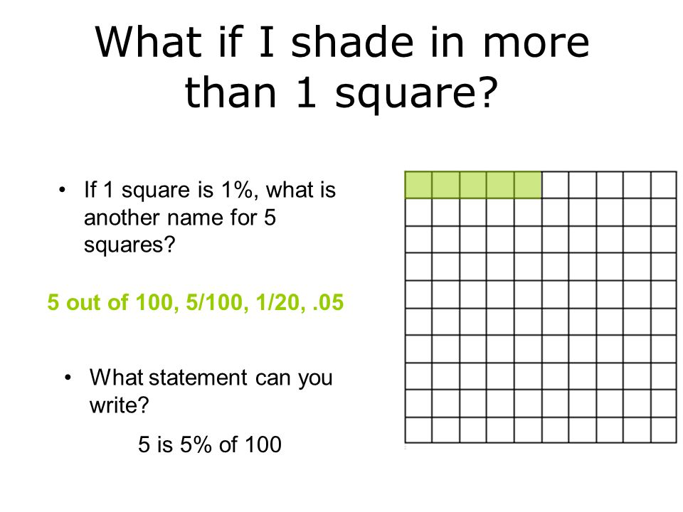What if I shade in more than 1 square? If 1 square is 1%, what is another name for 5 squares? What statement can you write? 5 is 5% of 100 5 out of 10