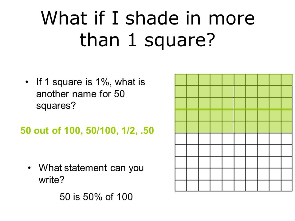 What if I shade in more than 1 square? If 1 square is 1%, what is another name for 50 squares? What statement can you write? 50 is 50% of 100 50 out o