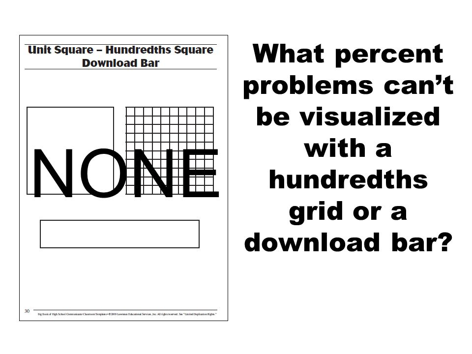 What percent problems cant be visualized with a hundredths grid or a download bar? NONE