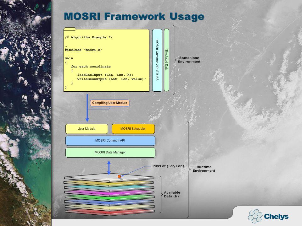 MOSRI Framework Usage MOSRI Framework Usage