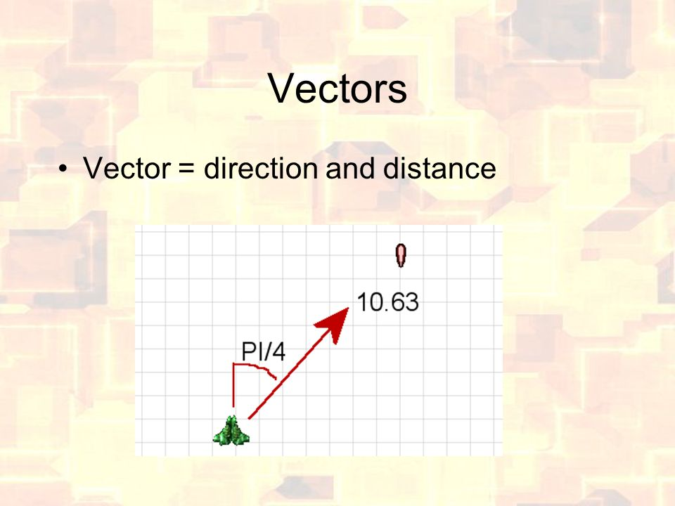 Vectors Vector = direction and distance
