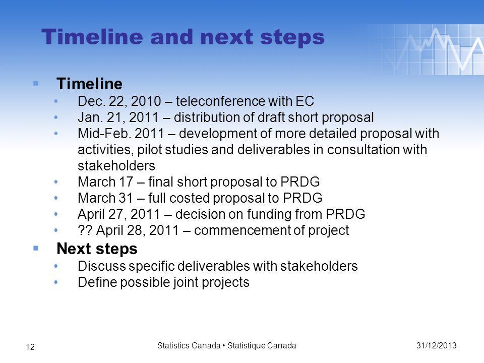 31/12/2013 Statistics Canada Statistique Canada 12 Timeline and next steps Timeline Dec.