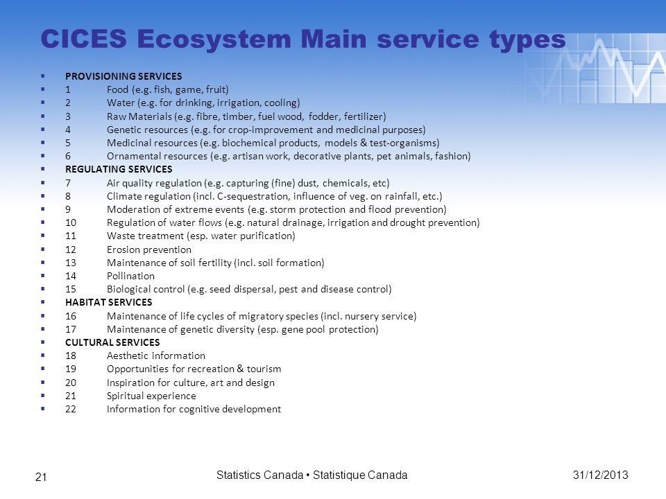 CICES Ecosystem Main service types PROVISIONING SERVICES 1 Food (e.g.
