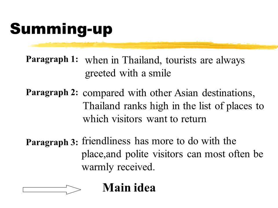 Summing-up Paragraph 1: Paragraph 2: Paragraph 3: Main idea when in Thailand, tourists are always greeted with a smile compared with other Asian desti