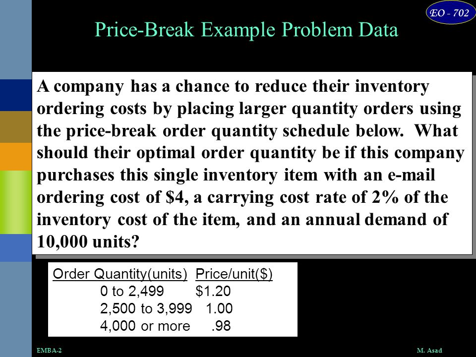 EO - 702 M. AsadEMBA-2 Price-Break Example Problem Data A company has a chance to reduce their inventory ordering costs by placing larger quantity ord