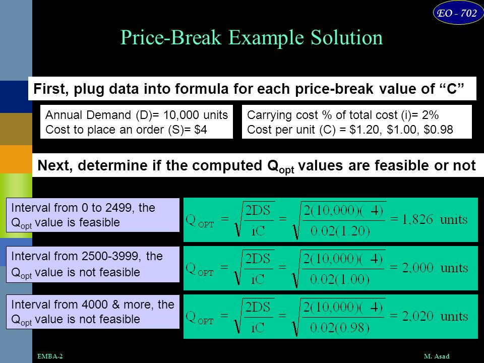 EO - 702 M. AsadEMBA-2 Price-Break Example Solution Annual Demand (D)= 10,000 units Cost to place an order (S)= $4 First, plug data into formula for e