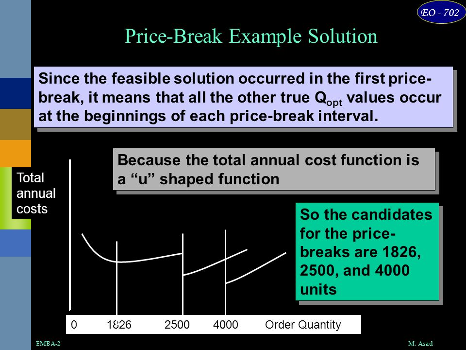EO - 702 M. AsadEMBA-2 Price-Break Example Solution Since the feasible solution occurred in the first price- break, it means that all the other true Q