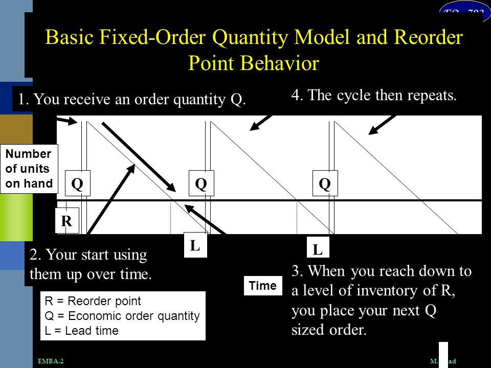 EO - 702 M. AsadEMBA-2 Basic Fixed-Order Quantity Model and Reorder Point Behavior R = Reorder point Q = Economic order quantity L = Lead time L L QQQ