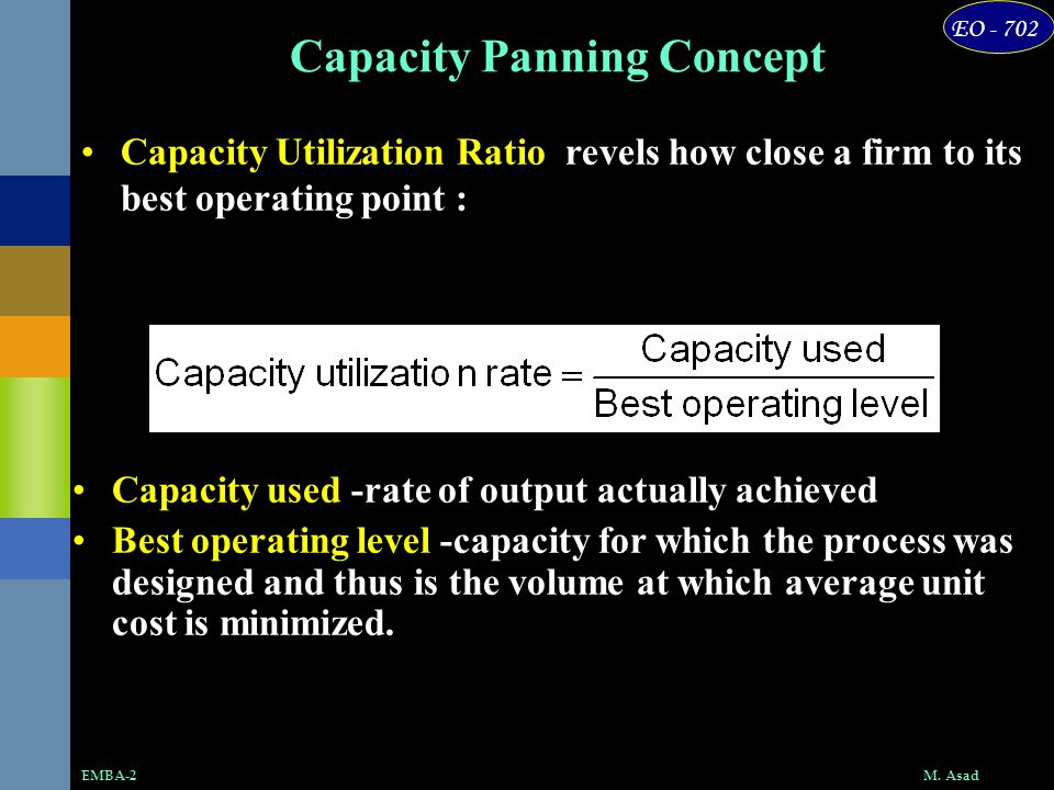 EO - 702 M. AsadEMBA-2 Capacity Panning Concept Capacity used -rate of output actually achieved Best operating level -capacity for which the process w