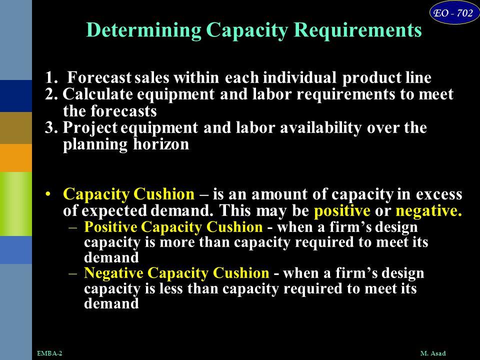 EO - 702 M.AsadEMBA-2 Determining Capacity Requirements 1.
