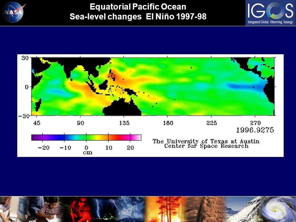 Equatorial Pacific Ocean Sea-level changes El Niño 1997-98