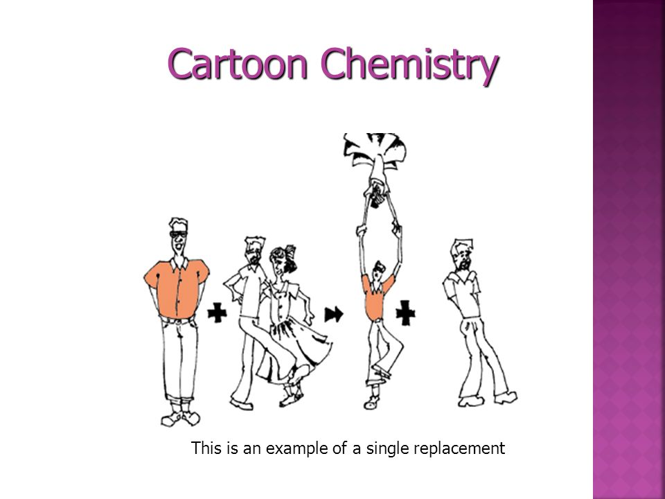 Cartoon Chemistry This is an example of a decomposition