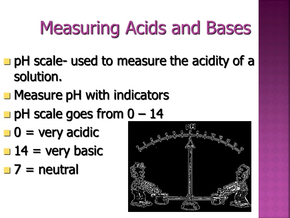 Combining Acids and Bases EXAMPLE: Acid + Base = neutral (water and salt) H+ + OH- HOH + Salt H+ + OH- HOH + Salt Acid Base water Acid Base water Ex.