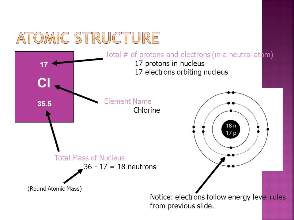 Electrons are arranged in Shells around nucleus in predictable locations Fill seats closest to nucleus first (concert – best seats) Seats available Sh