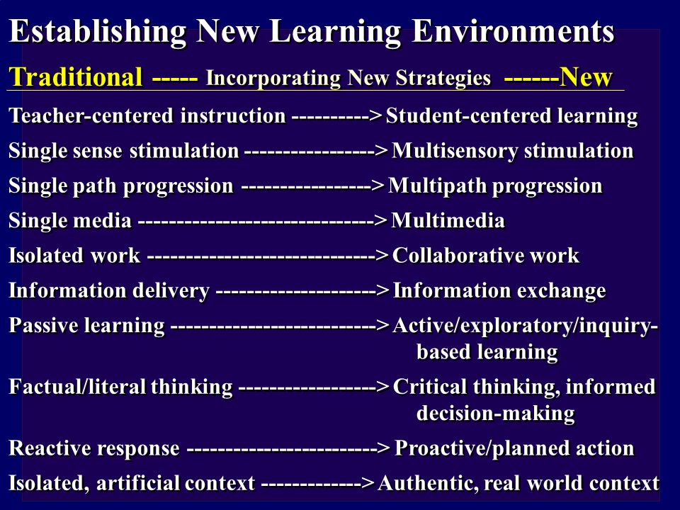 Establishing New Learning Environments Traditional Incorporating New Strategies New Teacher-centered instruction > Student-centered learning Single sense stimulation > Multisensory stimulation Single path progression > Multipath progression Single media > Multimedia Isolated work > Collaborative work Information delivery > Information exchange Passive learning > Active/exploratory/inquiry- based learning Factual/literal thinking > Critical thinking, informed decision-making Reactive response > Proactive/planned action Isolated, artificial context > Authentic, real world context Establishing New Learning Environments Traditional Incorporating New Strategies New Teacher-centered instruction > Student-centered learning Single sense stimulation > Multisensory stimulation Single path progression > Multipath progression Single media > Multimedia Isolated work > Collaborative work Information delivery > Information exchange Passive learning > Active/exploratory/inquiry- based learning Factual/literal thinking > Critical thinking, informed decision-making Reactive response > Proactive/planned action Isolated, artificial context > Authentic, real world context