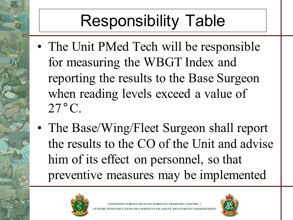 Responsibility Table The Unit PMed Tech will be responsible for measuring the WBGT Index and reporting the results to the Base Surgeon when reading levels exceed a value of 27°C.