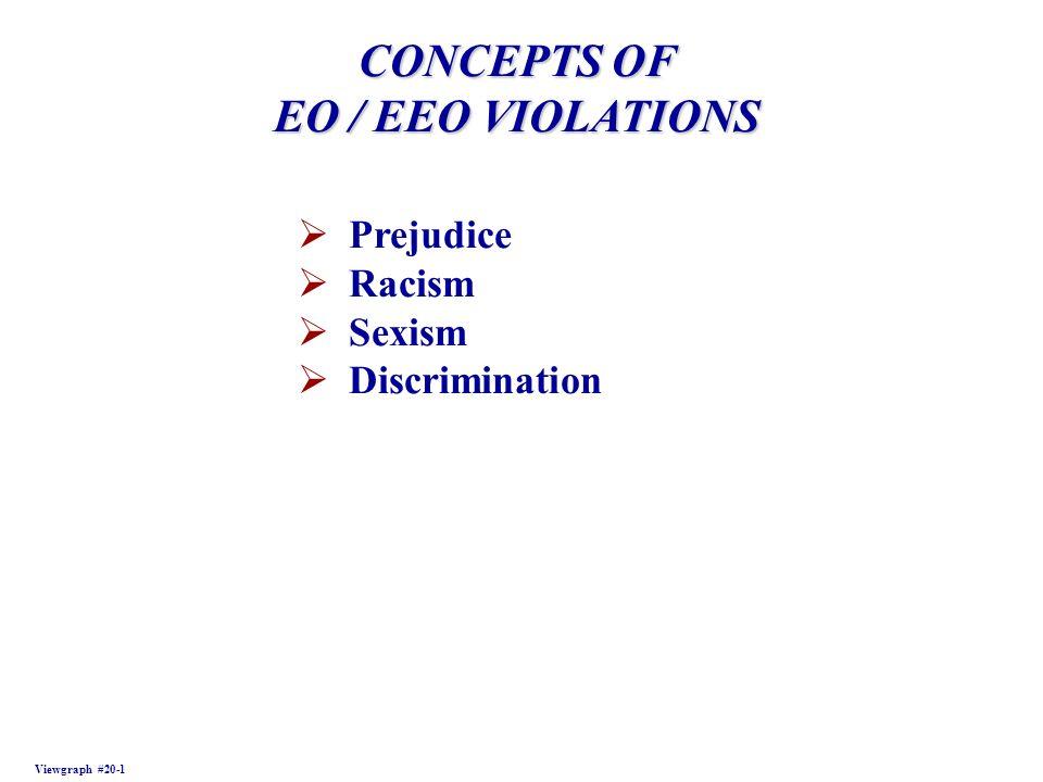 CONCEPTS OF EO / EEO VIOLATIONS Viewgraph #20-1 Prejudice Racism Sexism Discrimination