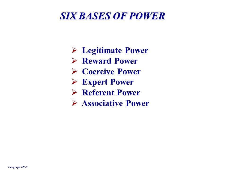 SIX BASES OF POWER Viewgraph #20-9 Legitimate Power Reward Power Coercive Power Expert Power Referent Power Associative Power