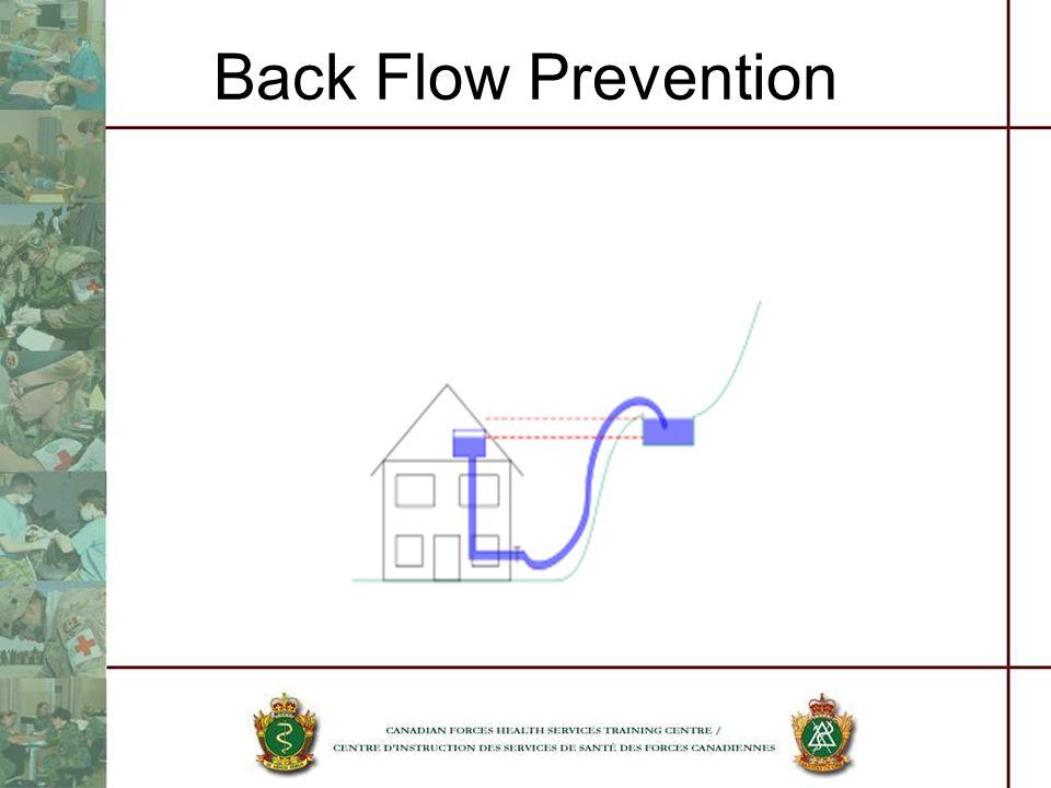 Back Flow Prevention