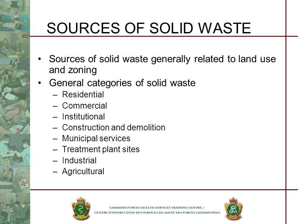 SOURCES OF SOLID WASTE Sources of solid waste generally related to land use and zoning General categories of solid waste –Residential –Commercial –Ins
