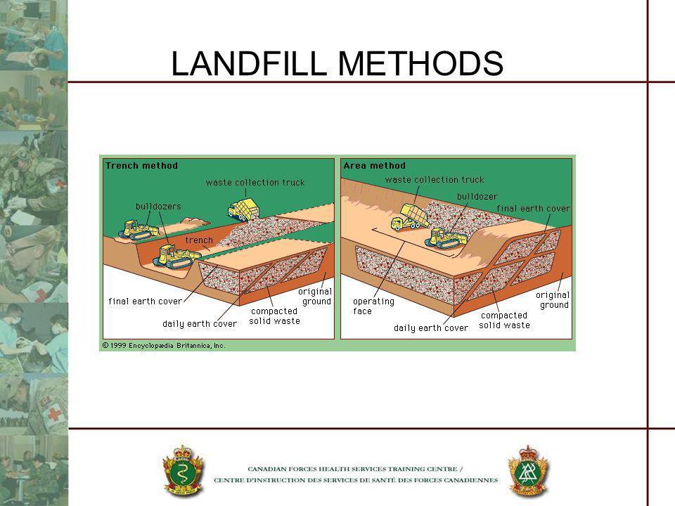 LANDFILL METHODS