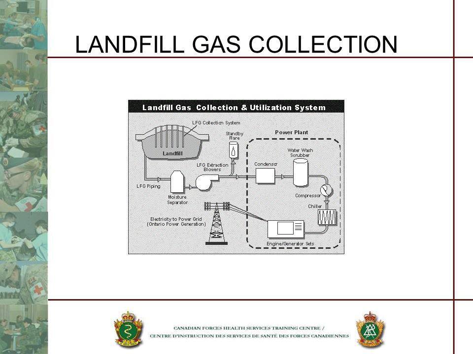 LANDFILL GAS COLLECTION