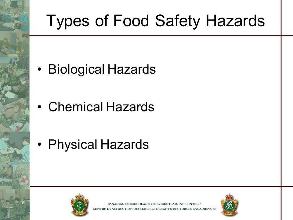 Types of Food Safety Hazards Biological Hazards Chemical Hazards Physical Hazards