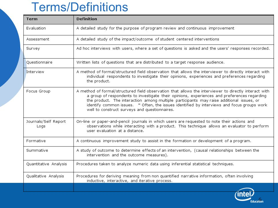 6 Terms/Definitions TermDefinition EvaluationA detailed study for the purpose of program review and continuous improvement AssessmentA detailed study