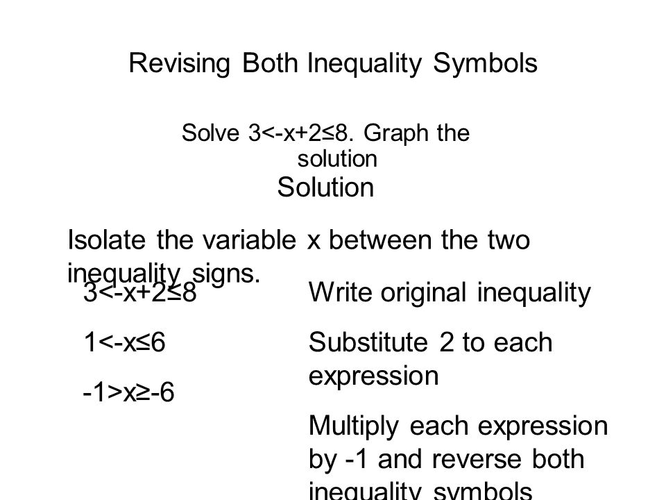 Revising Both Inequality Symbols Solve 3<-x+28. Graph the solution Isolate the variable x between the two inequality signs. Solution 3<-x+28 1<-x6 -1>