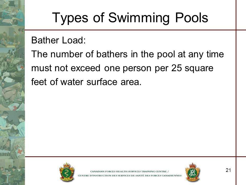 21 Types of Swimming Pools Bather Load: The number of bathers in the pool at any time must not exceed one person per 25 square feet of water surface a