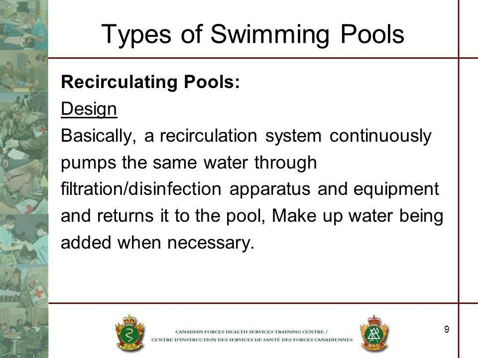 9 Types of Swimming Pools Recirculating Pools: Design Basically, a recirculation system continuously pumps the same water through filtration/disinfect