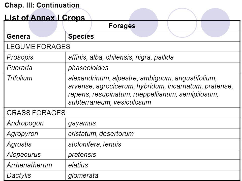 Forages GeneraSpecies LEGUME FORAGES Prosopisaffinis, alba, chilensis, nigra, pallida Puerariaphaseoloides Trifoliumalexandrinum, alpestre, ambiguum, angustifolium, arvense, agrocicerum, hybridum, incarnatum, pratense, repens, resupinatum, rueppellianum, semipilosum, subterraneum, vesiculosum GRASS FORAGES Andropogongayamus Agropyroncristatum, desertorum Agrostisstolonifera, tenuis Alopecuruspratensis Arrhenatherumelatius Dactylisglomerata Chap.