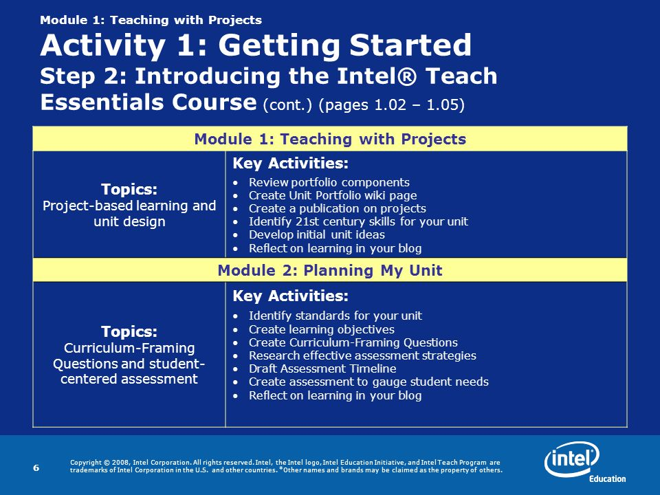 Copyright © 2008, Intel Corporation. All rights reserved. Intel, the Intel logo, Intel Education Initiative, and Intel Teach Program are trademarks of