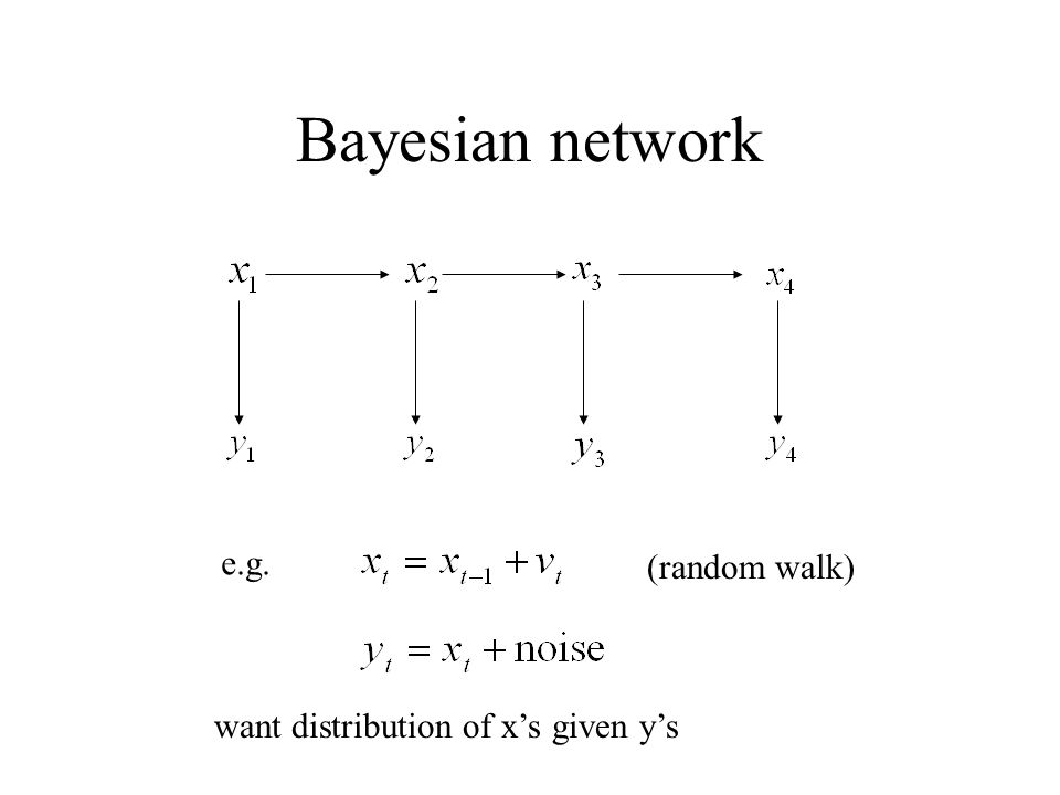 Bayesian network (random walk) e.g. want distribution of xs given ys