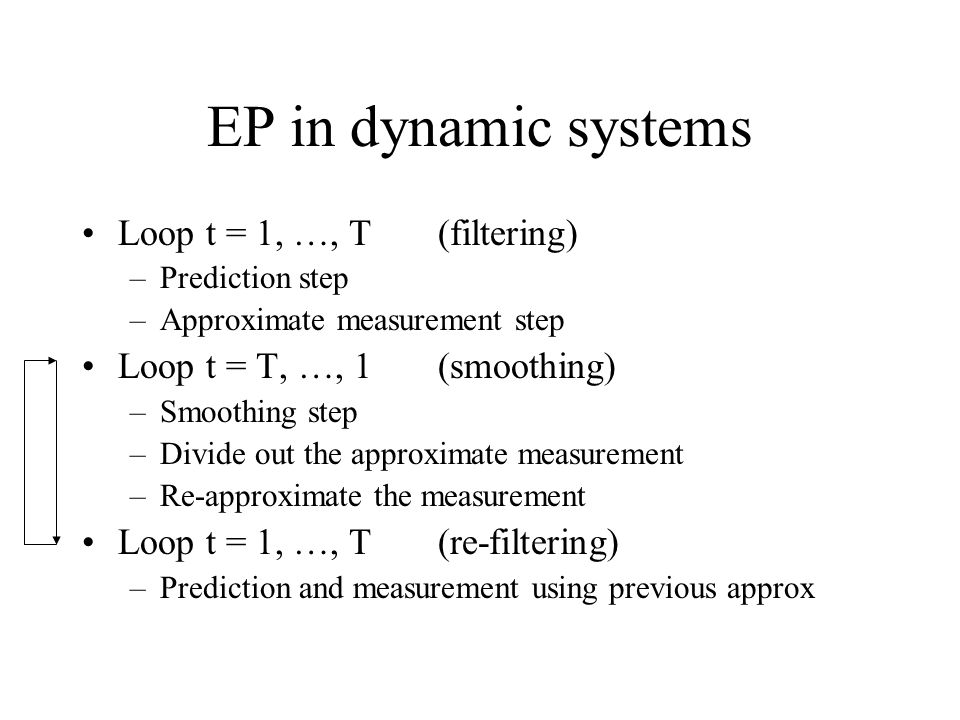 EP in dynamic systems Loop t = 1, …, T (filtering) –Prediction step –Approximate measurement step Loop t = T, …, 1 (smoothing) –Smoothing step –Divide