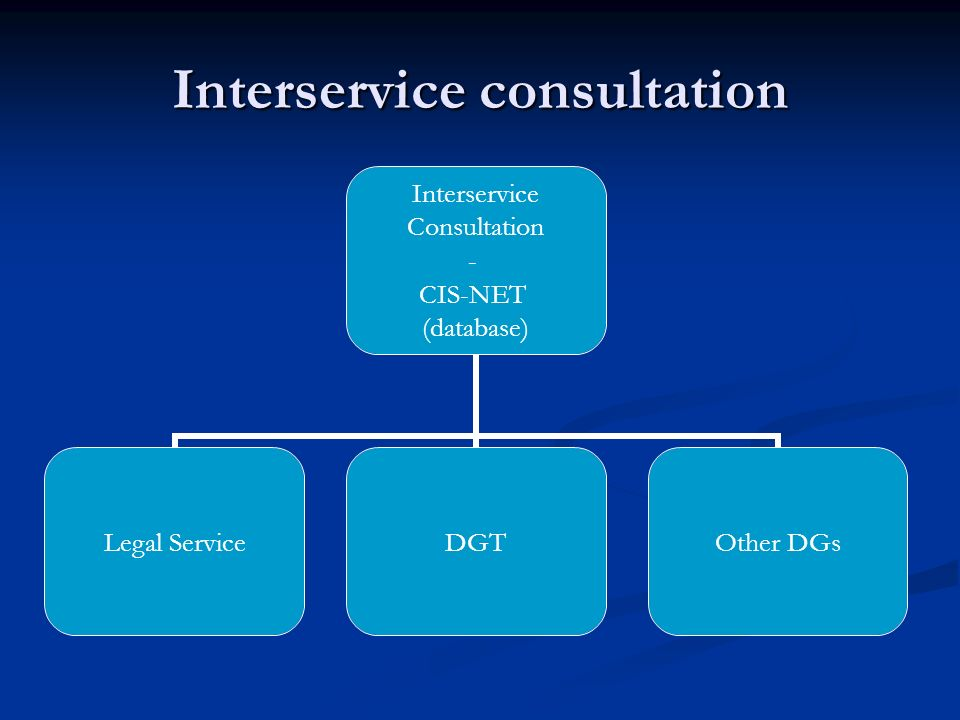 Interservice consultation Interservice Consultation - CIS-NET (database) Legal ServiceDGTOther DGs