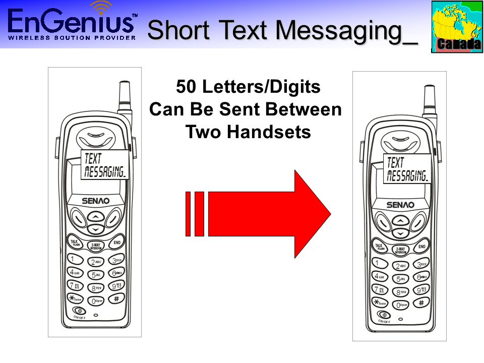 Canada Short Text Messaging_ Short Text Messaging_ 50 Letters/Digits Can Be Sent Between Two Handsets