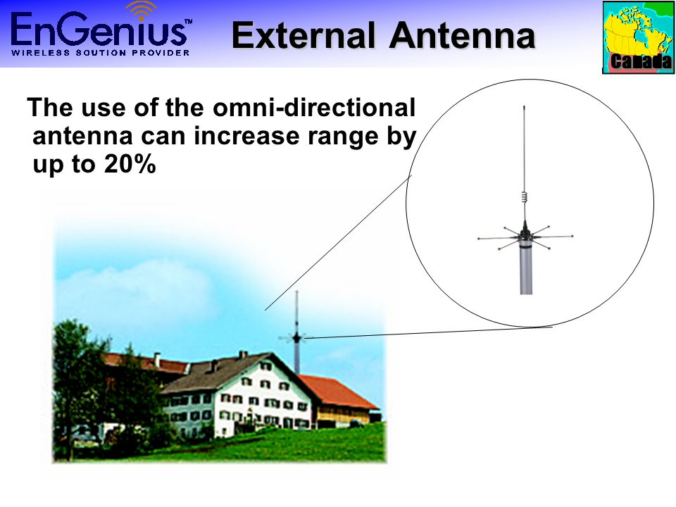 Canada External Antenna External Antenna The use of the omni-directional antenna can increase range by up to 20%