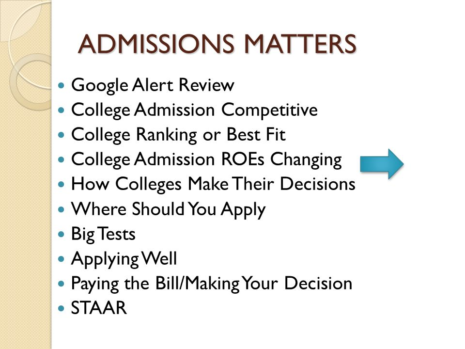 ADMISSIONS MATTERS Google Alert Review College Admission Competitive College Ranking or Best Fit College Admission ROEs Changing How Colleges Make Their Decisions Where Should You Apply Big Tests Applying Well Paying the Bill/Making Your Decision STAAR