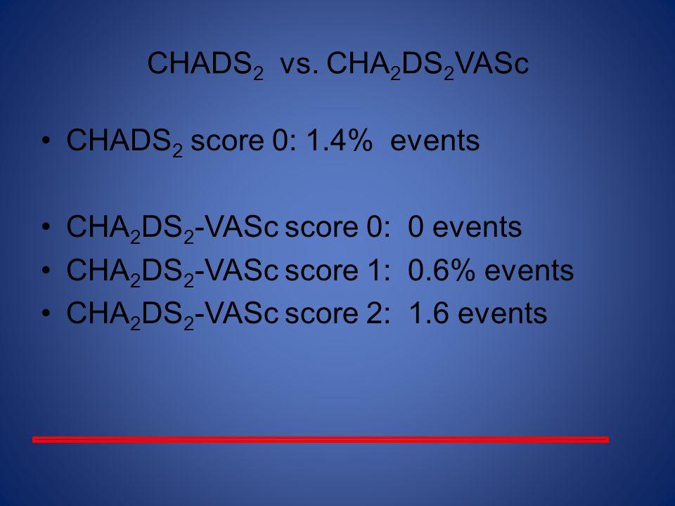 CHADS 2 vs. CHA 2 DS 2 VASc CHADS 2 score 0: 1.4% events CHA 2 DS 2 -VASc score 0: 0 events CHA 2 DS 2 -VASc score 1: 0.6% events CHA 2 DS 2 -VASc sco