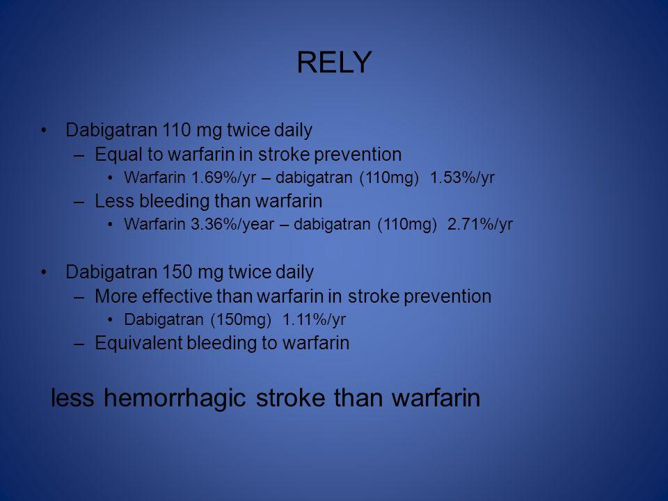 RELY Dabigatran 110 mg twice daily –Equal to warfarin in stroke prevention Warfarin 1.69%/yr – dabigatran (110mg) 1.53%/yr –Less bleeding than warfari
