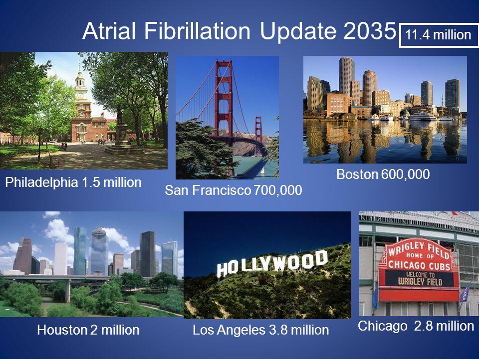 Atrial Fibrillation Update 2035 Philadelphia 1.5 million San Francisco 700,000 Boston 600,000 Houston 2 millionLos Angeles 3.8 million Chicago 2.8 mil