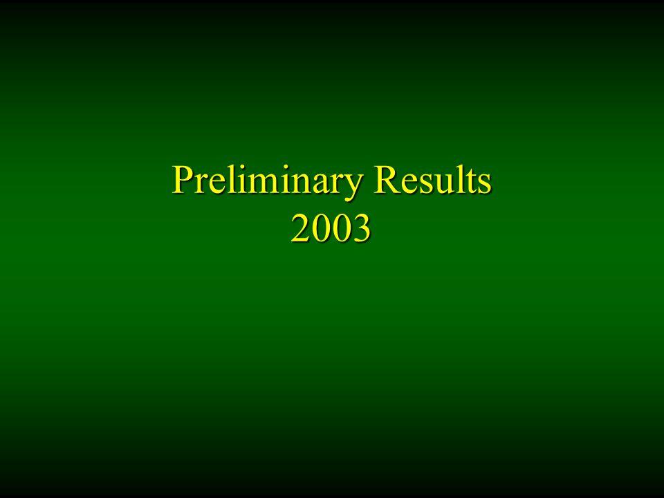Preliminary Results 2003