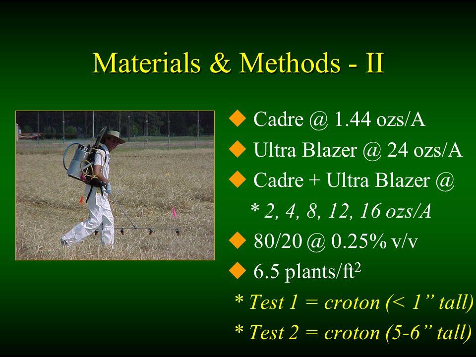 Materials & Methods - II u Cadre @ 1.44 ozs/A u Ultra Blazer @ 24 ozs/A u Cadre + Ultra Blazer @ * 2, 4, 8, 12, 16 ozs/A u 80/20 @ 0.25% v/v u 6.5 plants/ft 2 * Test 1 = croton (< 1 tall) * Test 2 = croton (5-6 tall)