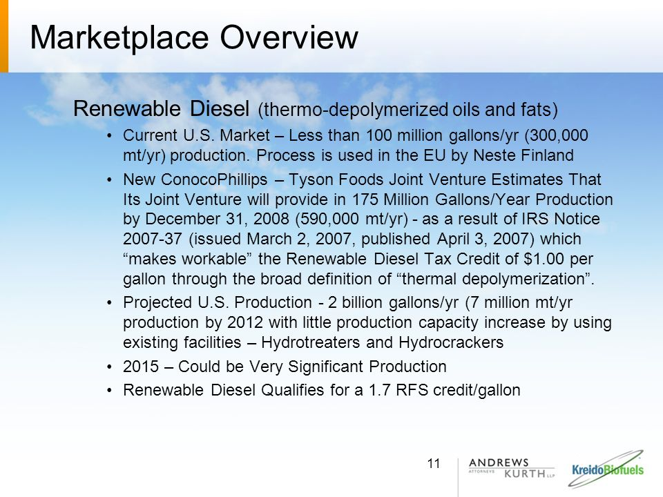 Marketplace Overview Renewable Diesel (thermo-depolymerized oils and fats) Current U.S. Market – Less than 100 million gallons/yr (300,000 mt/yr) prod