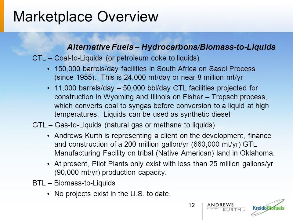 Marketplace Overview Alternative Fuels – Hydrocarbons/Biomass-to-Liquids CTL – Coal-to-Liquids (or petroleum coke to liquids) 150,000 barrels/day faci