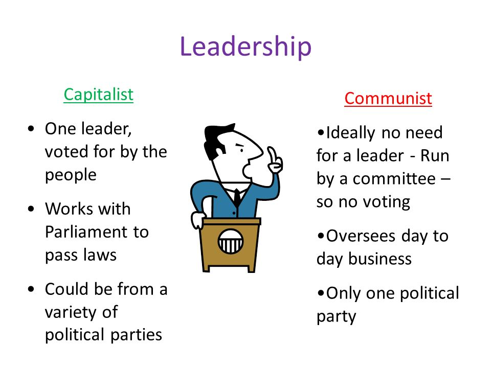 Leadership Capitalist One leader, voted for by the people Works with Parliament to pass laws Could be from a variety of political parties Communist Ideally no need for a leader - Run by a committee – so no voting Oversees day to day business Only one political party